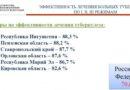 Пензенская область — в числе лидеров по эффективности лечения туберкулеза